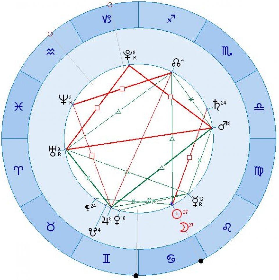 nouvelle-lune-19-juillet-2012