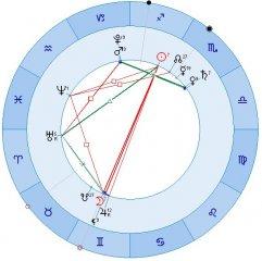 pleine-lune-28-novembre-2012