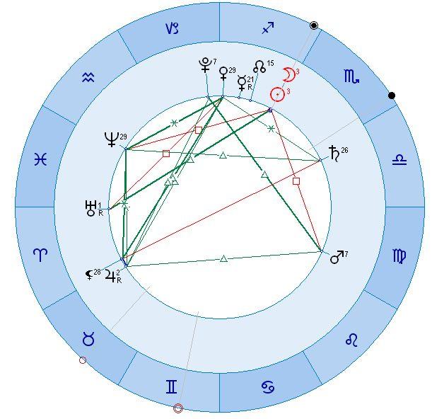 nouvelle-lune-du-25-novembre-2011