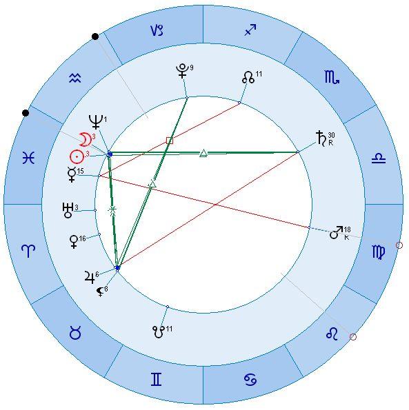nouvelle-lune-21-fevrier-2012